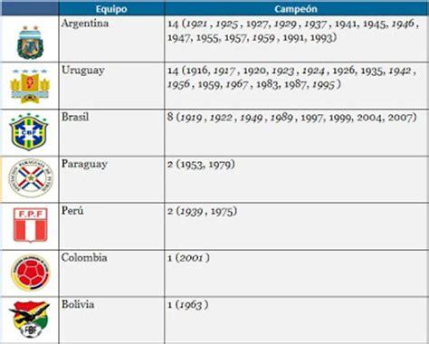 tabla deducciones irpf 2016 uruguay tabla acumulada uruguay tabla acumulada uruguay