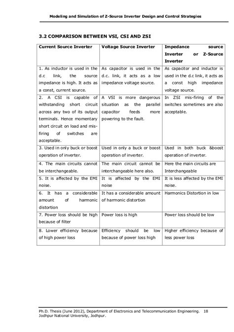 dissertation thesis difference difference between masters thesis and phd dissertation