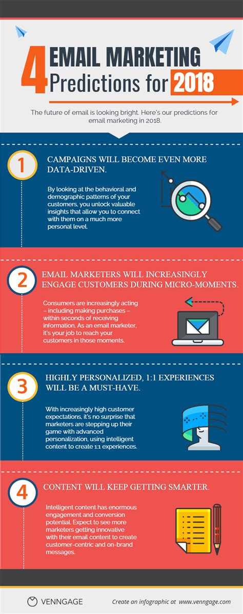 Email Marketing 1 by Infographic Email Marketing Predictions For 2018