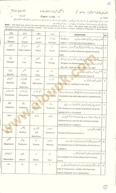 english pattern paper 10th class 2015 biology model guess paper 9th and 10th class 2014 bise