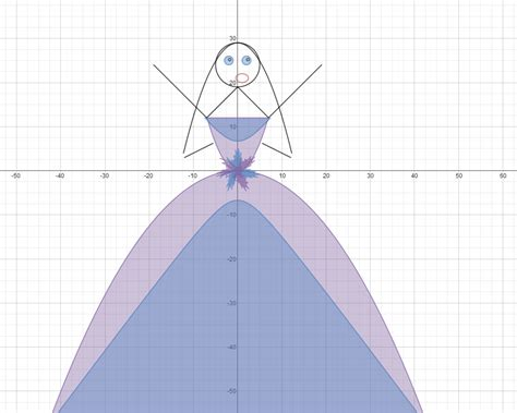 conic section grapher conic section design with desmos derivatives investing