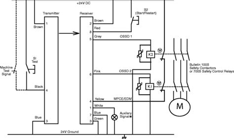 safety relay wiring diagram get free image about wiring