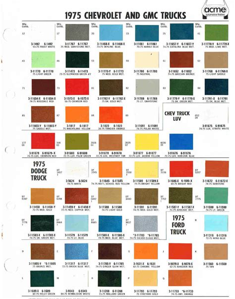 1975 chevy gmc dodge truck color chip paint sle brochure chart up ebay