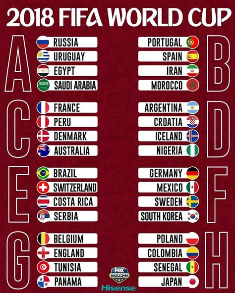 Calendario World Cup 2018 2018 Fifa World Cup Russia Groups Fixtures Matches Dates