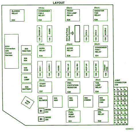 2002 hyundai accent fuse box diagram circuit wiring diagrams