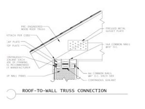 Structural Insulated Panel Home Kits connection of roof truss to wall panel building america