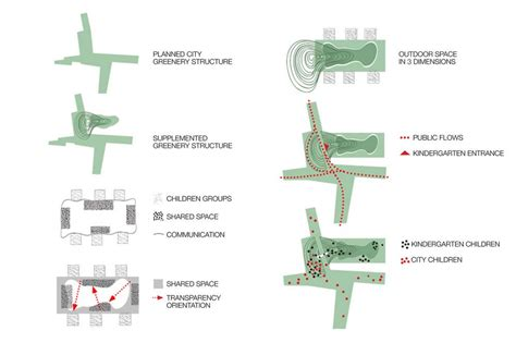site diagrams architectural site analysis diagrams drawing