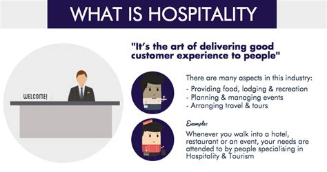 What Is Mba In Tourism And Hospitality Management by Hospitality Tourism Management In Malaysia Eduadvisor