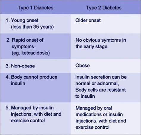 the type 1 diabetes self care manual a complete guide to type 1 diabetes across the lifespan books are you a diabetic