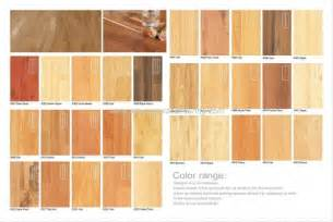 wood paint home depot home painting ideas