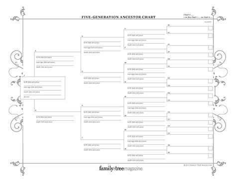 free printable family tree with siblings free genealogy forms resources genealogy forms