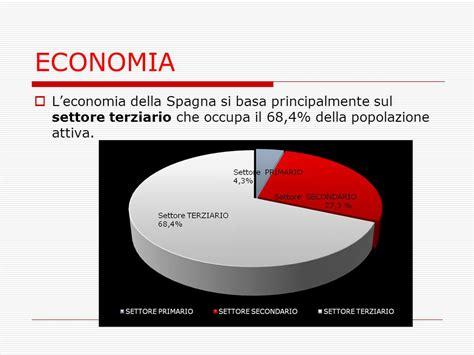 economia della la spagna ppt scaricare