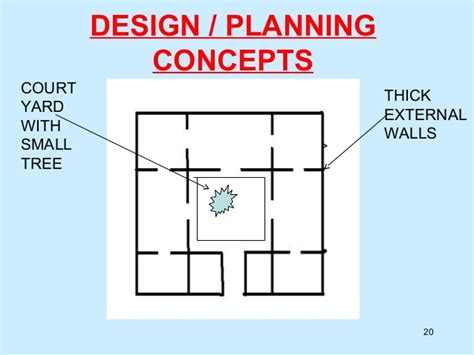design guidelines for hot and dry climate hot and dry climate
