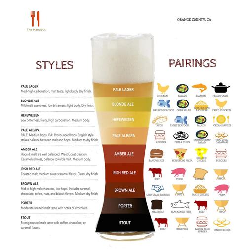 best food and wine pairings craft pairing food chart ideas tips the hangout