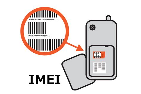 Phone Tracker Imei Number Tracing Of Lost Mobile Through Imei Number In India
