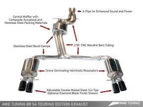 Audi A4 Exhaust System Awe Tuning Audi B8 S4 Touring Edition Exhaust And Downpipe