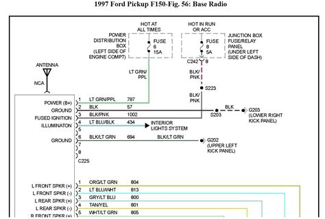 1997 ford f150 radio wiring diagram wiring diagram