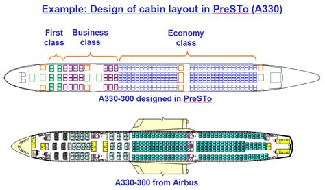 airbus a321 cabin layout presto hamburg of applied sciences
