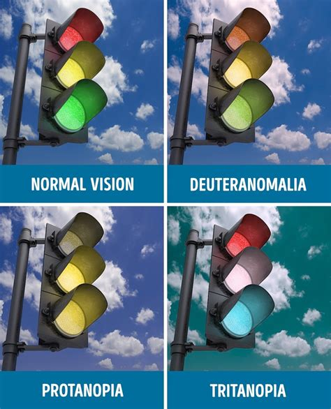 how do color blind see how with different kinds of color blindness see the