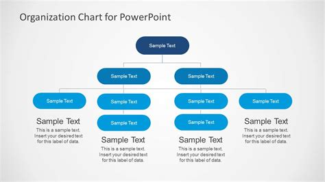 functional organizational chart for powerpoint slidemodel