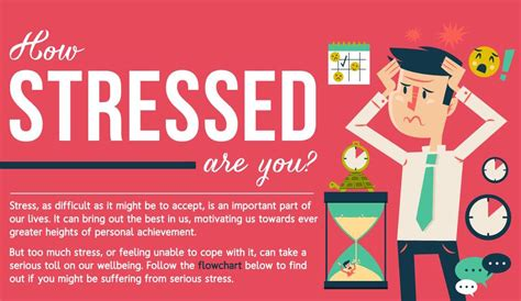test stress stress test how stressed are you