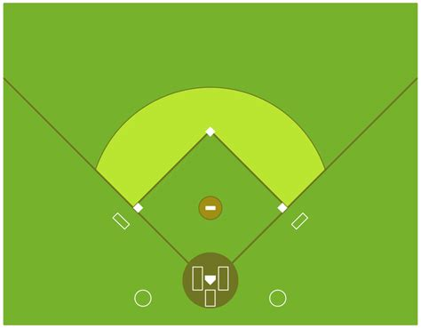 baseball position template baseball field diagram