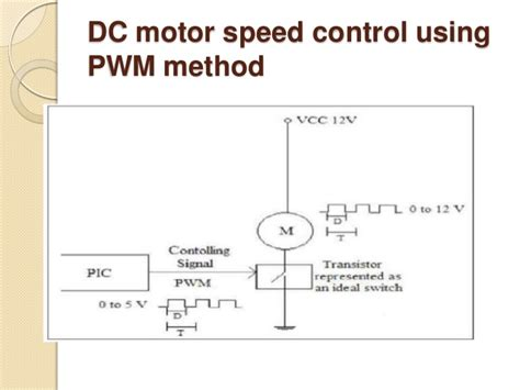 speed of dc motor using igbt speed of dc motor using pulse width modulation