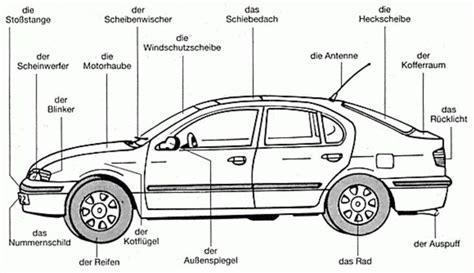 Auto Auf Englisch by 11703541 847992318618415 8678579992462208576 O Jpg 1014