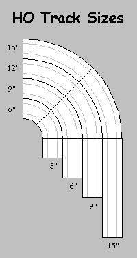 Typical 4-Lane Track wiring Diagram   Slot cars, Slot car