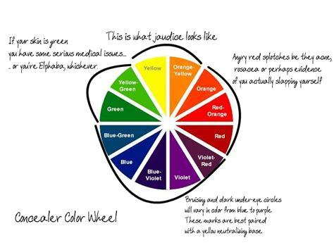 makeup color wheel concealer color wheel upcomingcarshq