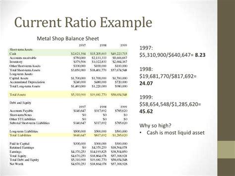 exle of liquid assets liquidity ratios