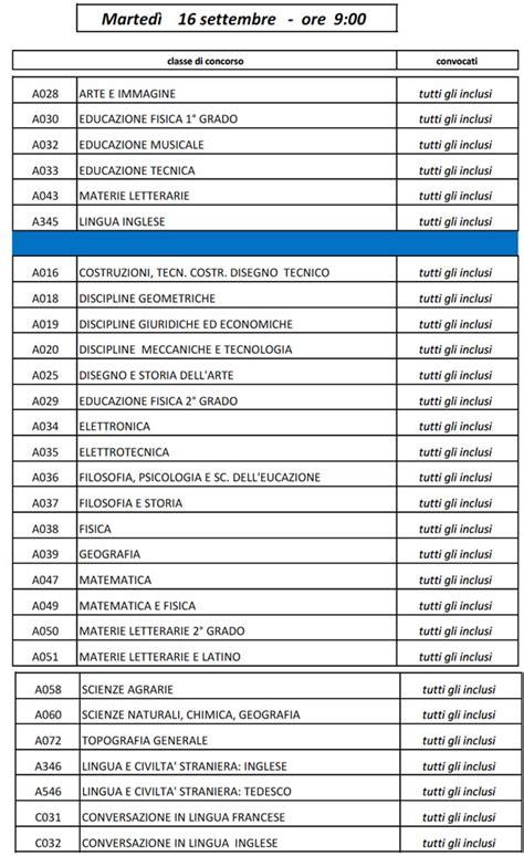 ufficio scolastico provinciale nuoro 1 176 calendario convocazioni nomine a tempo determinato