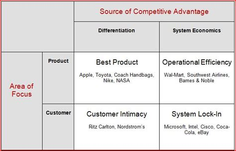 design thinking your next competitive advantage seizing competitive advantage strategic thinking