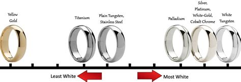 what color is platinum tungsten color what color is tungsten