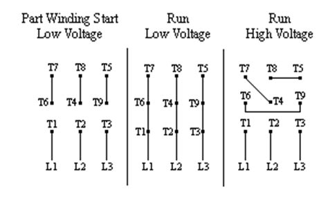 typical connection diagrams three phase motors