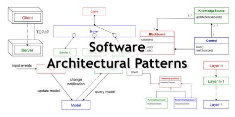 pattern broker java 번역 10가지 소프트웨어 아키텍처 패턴 요약 183 mingrammer s note