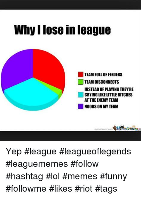 Lol Funny Memes - 25 best memes about funny league of legends lol meme memes and riot funny league of