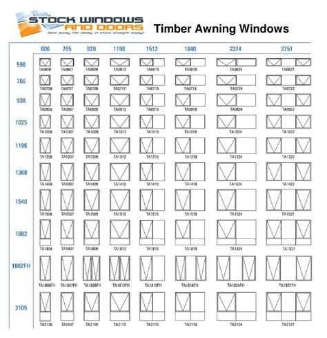 awning windows dimensions www pixshark com images