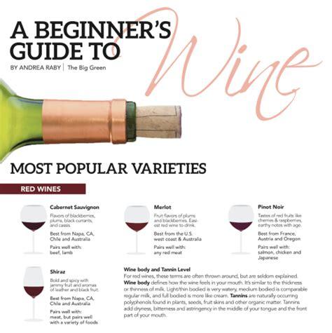 light red wine for beginners food hacks