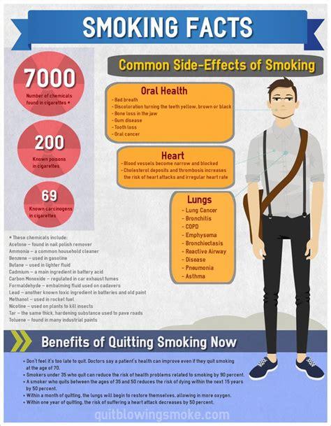 cdc data and statistics smoking tobacco use 52 best smoking tobacco exposure drug alcohol use
