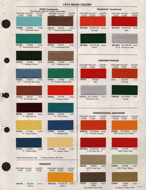 paint chips 1972 mercury