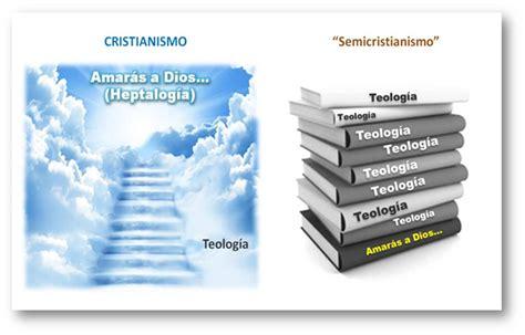 teologia sistematica una introduccion 0829746277 la herej 237 a sin nombre viii s 233 ptimo rasgo cree que teolog 237 a y cristianismo son id 233 nticos rel