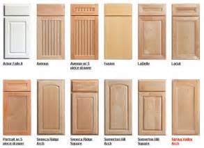 Lovely Masco Cabinetry #1: Merillat-cabinets.jpg
