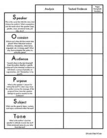 Soapstone Chart Soapstone Worksheet Template Soapstone Pay