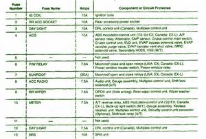 2005 Honda Crv Fuse Box Diagram 2004 Honda Crv 2 2 Interior Fuse Box Diagram Circuit