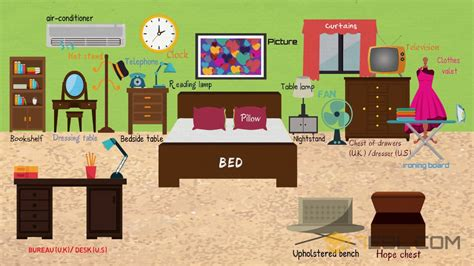 bedroom furniture learn    bedroom  pictures bedroom vocabulary youtube