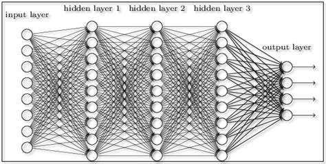 pattern recognition neural network python neural networks and deep learning autos post