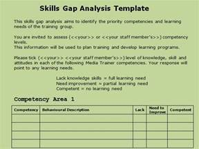 get skills gap analysis template excel projectmanagersinn