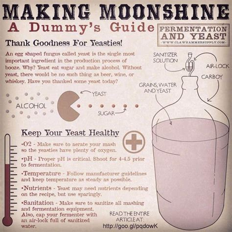 moonshine fermentation and yeast moonshine kit