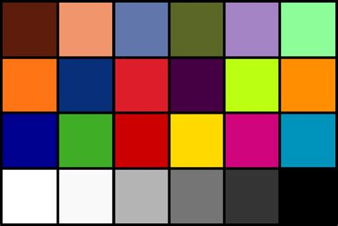 color patterns resolution test patterns